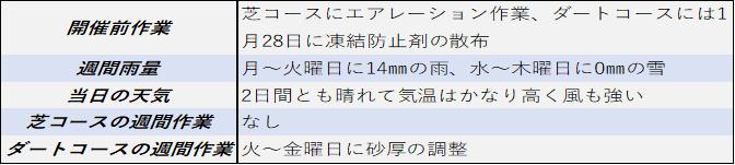 f:id:KITANOKURIGE:20210222025404p:plain