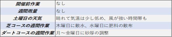 f:id:KITANOKURIGE:20210226150645p:plain