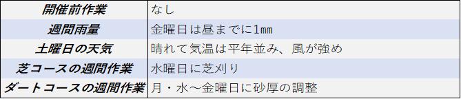 f:id:KITANOKURIGE:20210226150903p:plain
