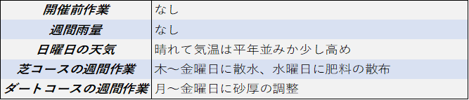 f:id:KITANOKURIGE:20210227205027p:plain