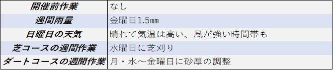f:id:KITANOKURIGE:20210227205202p:plain