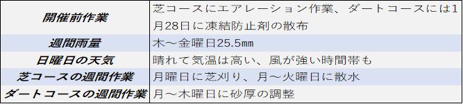 f:id:KITANOKURIGE:20210227205337p:plain