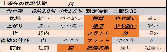 f:id:KITANOKURIGE:20210227233545p:plain
