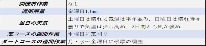 f:id:KITANOKURIGE:20210301172856p:plain