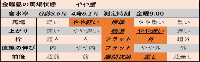 f:id:KITANOKURIGE:20210305141150p:plain