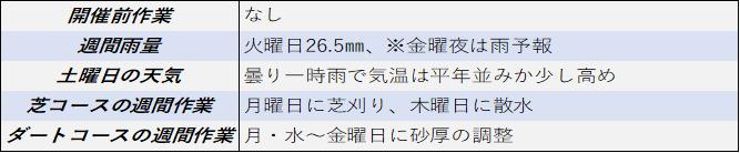 f:id:KITANOKURIGE:20210305155558p:plain