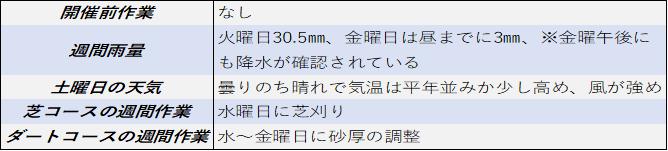 f:id:KITANOKURIGE:20210305155848p:plain