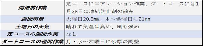 f:id:KITANOKURIGE:20210305160148p:plain
