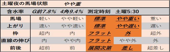 f:id:KITANOKURIGE:20210306200640p:plain