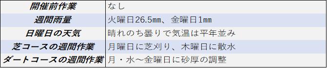 f:id:KITANOKURIGE:20210306210047p:plain