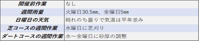 f:id:KITANOKURIGE:20210306210243p:plain