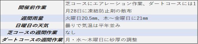 f:id:KITANOKURIGE:20210306210418p:plain