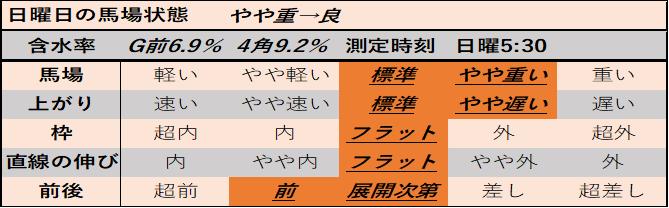 f:id:KITANOKURIGE:20210308022302p:plain
