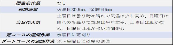 f:id:KITANOKURIGE:20210308023503p:plain