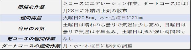 f:id:KITANOKURIGE:20210308023818p:plain