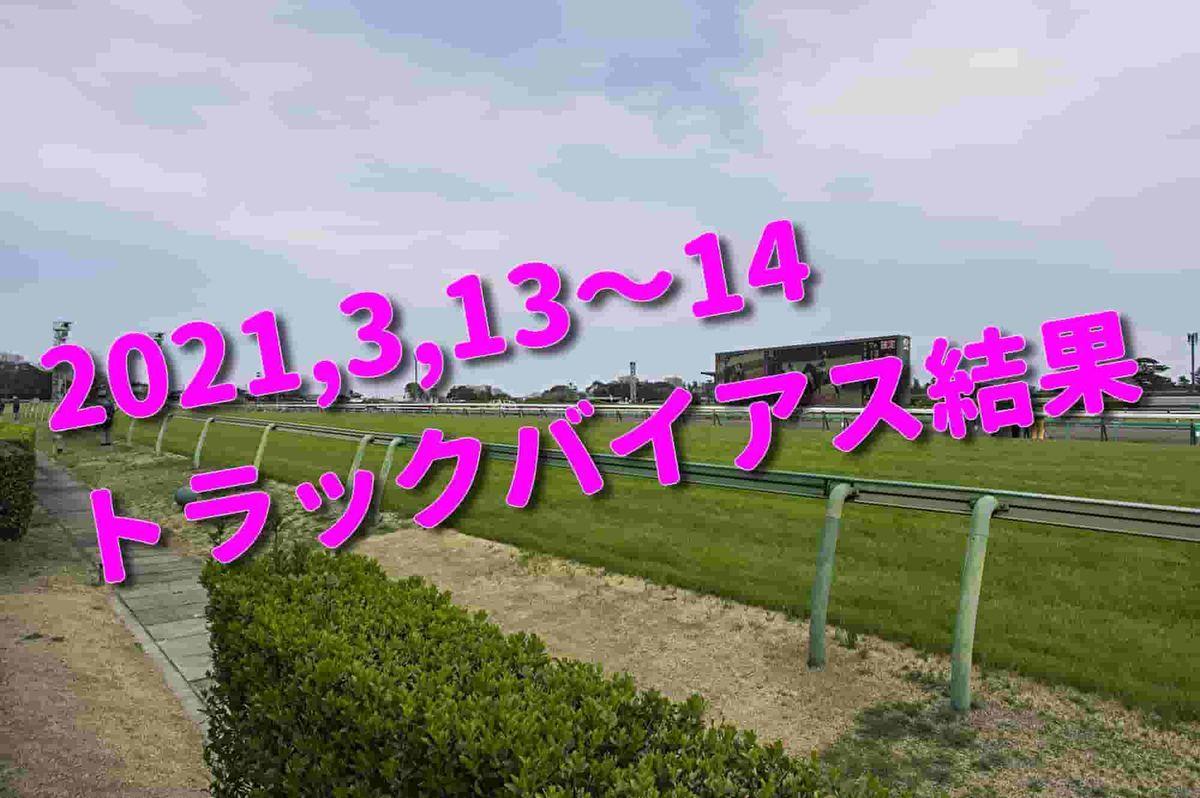 f:id:KITANOKURIGE:20210310162639j:plain