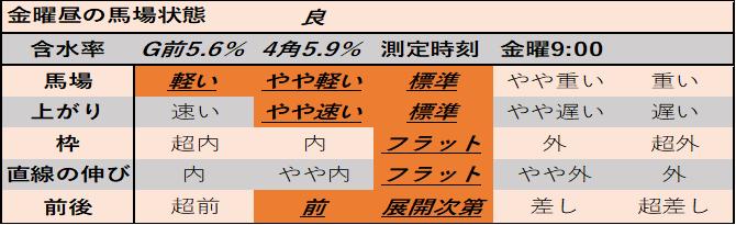 f:id:KITANOKURIGE:20210312141708p:plain