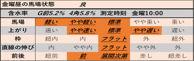 f:id:KITANOKURIGE:20210312142857p:plain