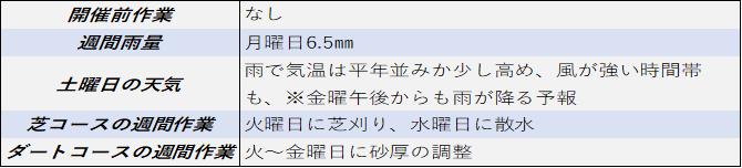 f:id:KITANOKURIGE:20210312145317p:plain