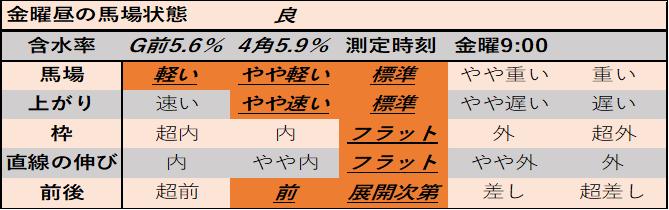 f:id:KITANOKURIGE:20210315023507p:plain