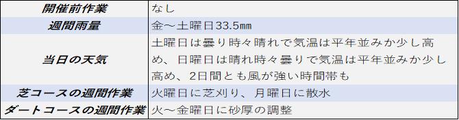 f:id:KITANOKURIGE:20210315025600p:plain