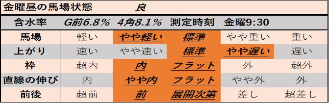 f:id:KITANOKURIGE:20210319144123p:plain