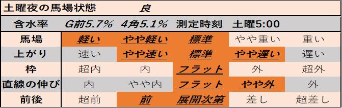 f:id:KITANOKURIGE:20210320200402p:plain