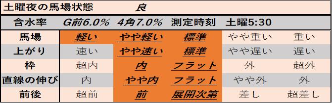 f:id:KITANOKURIGE:20210320201753p:plain