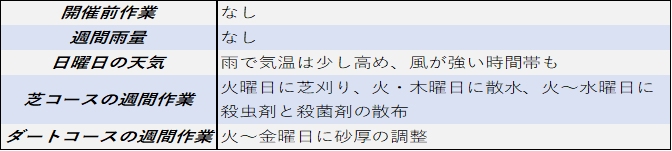 f:id:KITANOKURIGE:20210320202301p:plain