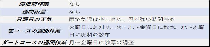 f:id:KITANOKURIGE:20210320202436p:plain