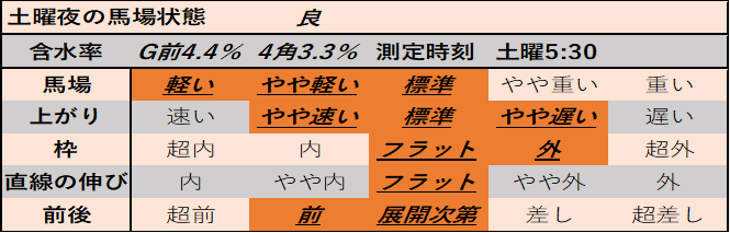 f:id:KITANOKURIGE:20210321022407p:plain