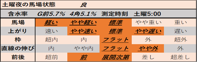 f:id:KITANOKURIGE:20210321022815p:plain