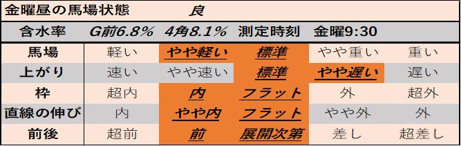 f:id:KITANOKURIGE:20210321023051p:plain