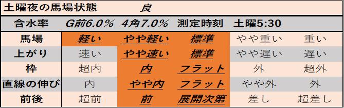 f:id:KITANOKURIGE:20210321023215p:plain