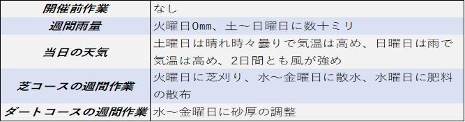 f:id:KITANOKURIGE:20210322030523p:plain