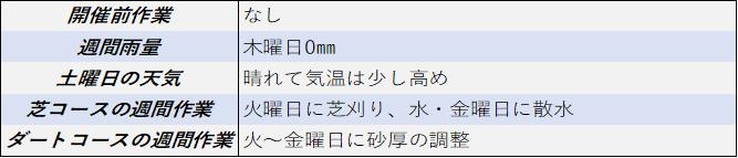 f:id:KITANOKURIGE:20210326144946p:plain