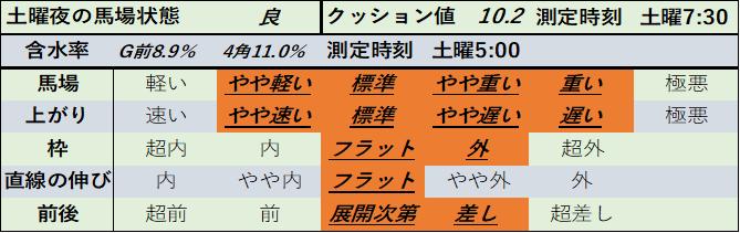 f:id:KITANOKURIGE:20210327200828p:plain