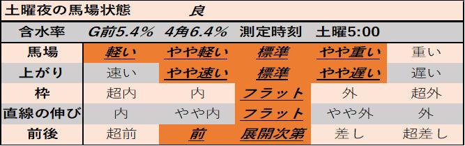 f:id:KITANOKURIGE:20210328022030p:plain
