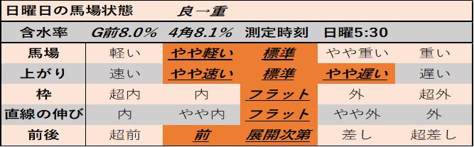 f:id:KITANOKURIGE:20210329153257p:plain