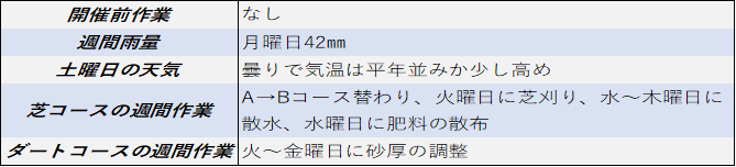 f:id:KITANOKURIGE:20210402143827p:plain