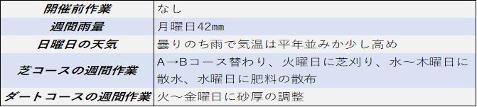 f:id:KITANOKURIGE:20210403200436p:plain