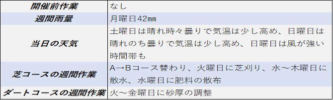 f:id:KITANOKURIGE:20210405013029p:plain