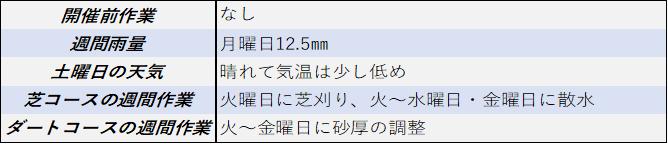 f:id:KITANOKURIGE:20210409150531p:plain