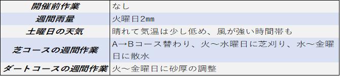 f:id:KITANOKURIGE:20210409150735p:plain