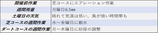 f:id:KITANOKURIGE:20210409151002p:plain