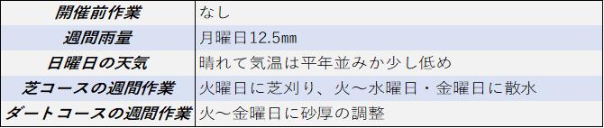 f:id:KITANOKURIGE:20210410200827p:plain