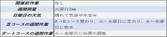 f:id:KITANOKURIGE:20210410201006p:plain