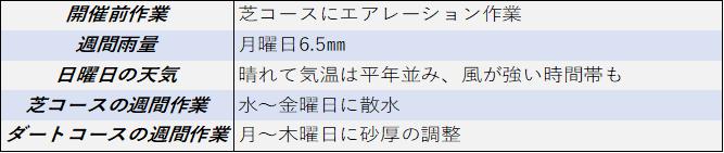 f:id:KITANOKURIGE:20210410201125p:plain