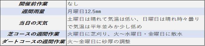 f:id:KITANOKURIGE:20210412022207p:plain