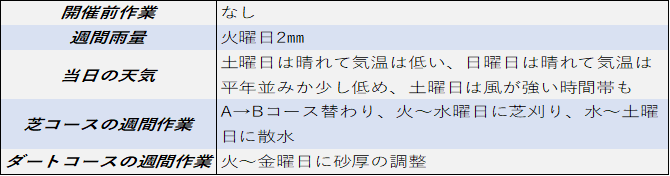 f:id:KITANOKURIGE:20210412022420p:plain